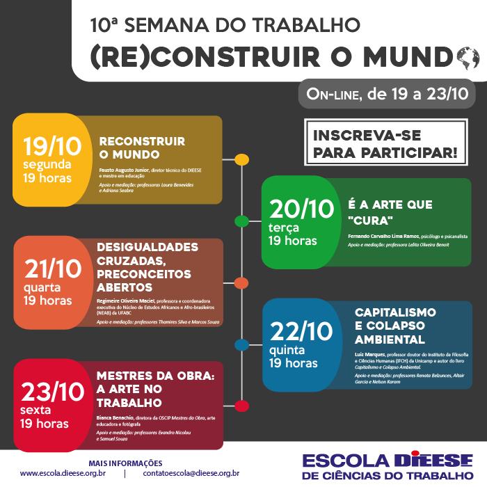 10ª Semana do Trabalho – (RE)construir o Mundo
